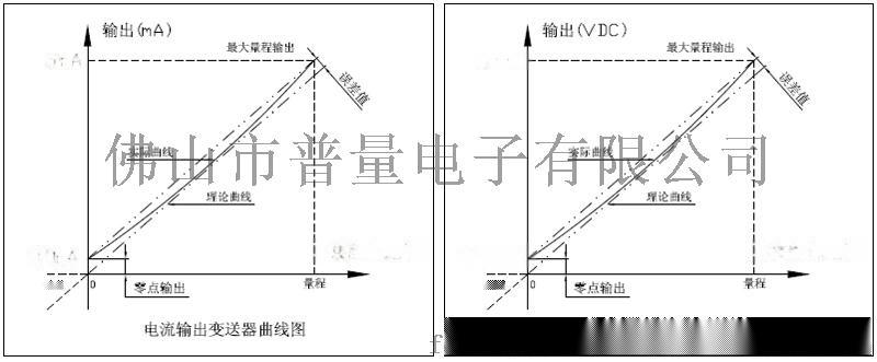 液位传感器PT500-60257425535