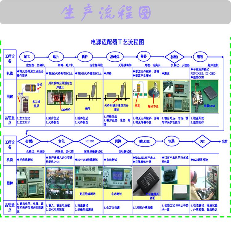平板電腦充電器過CCC認證桌面式電源12V2A60826745