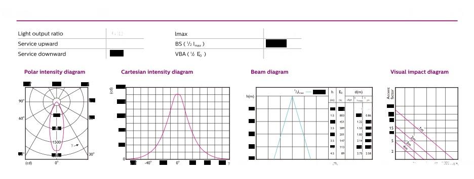 配光曲線2.png