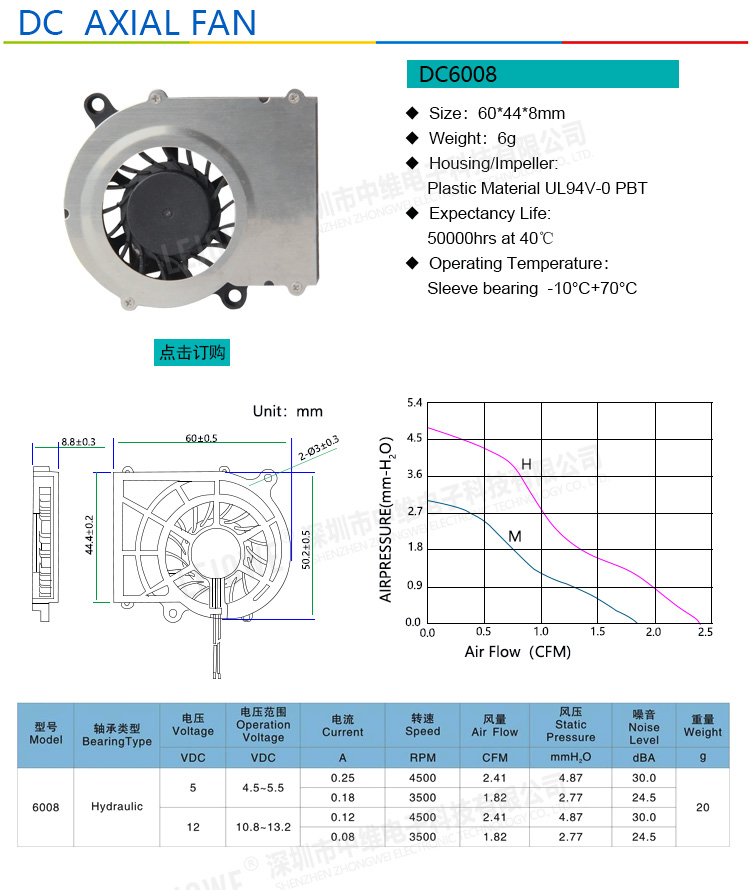 鼓风机6008规格.jpg