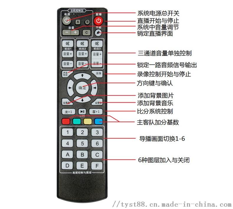 N8编码器19.jpg