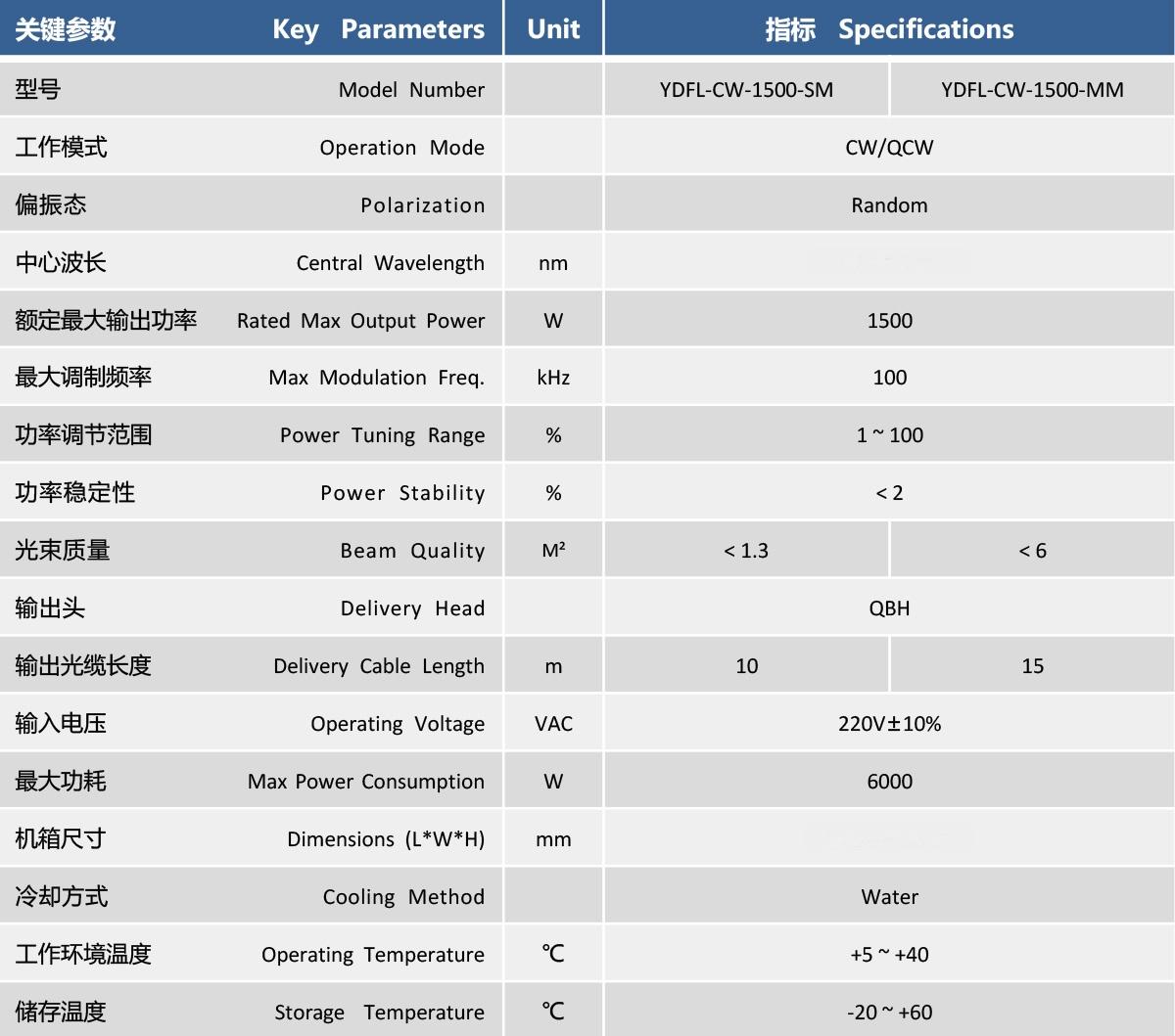 中功率连续光纤激光器-1500w.jpg