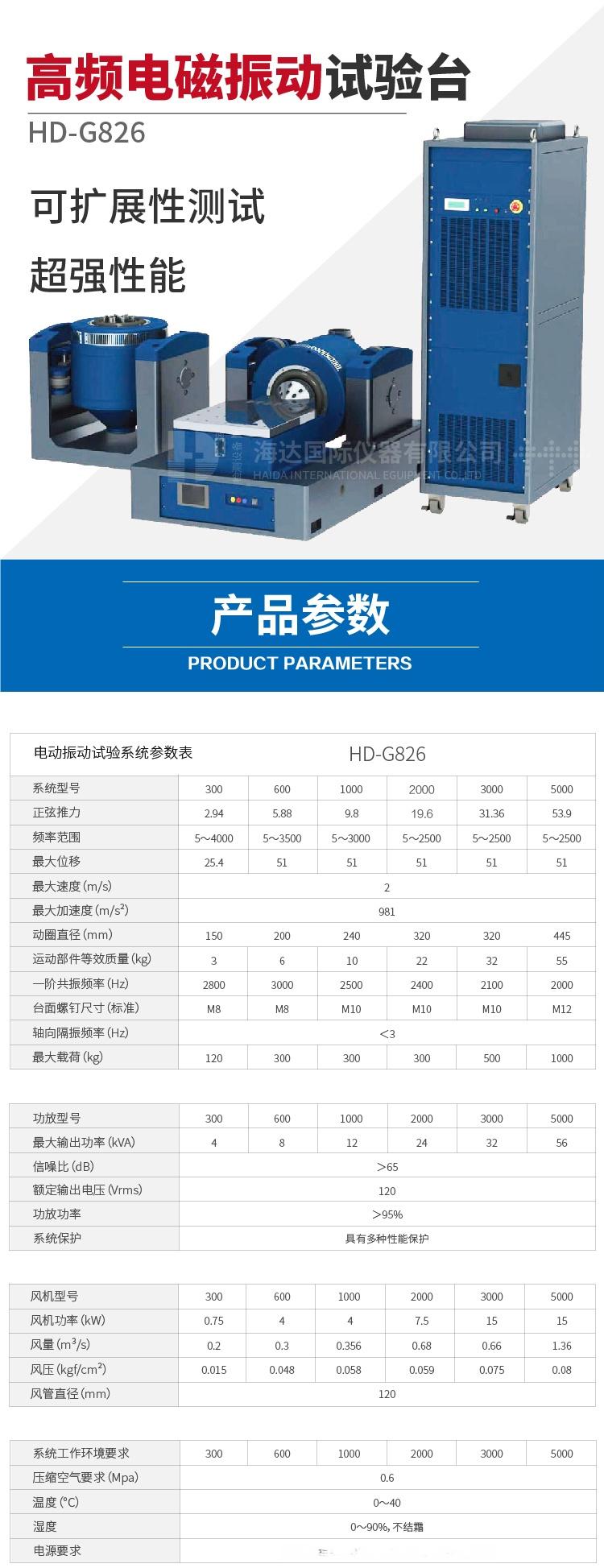 HD-G826電動振動系統-05.jpg