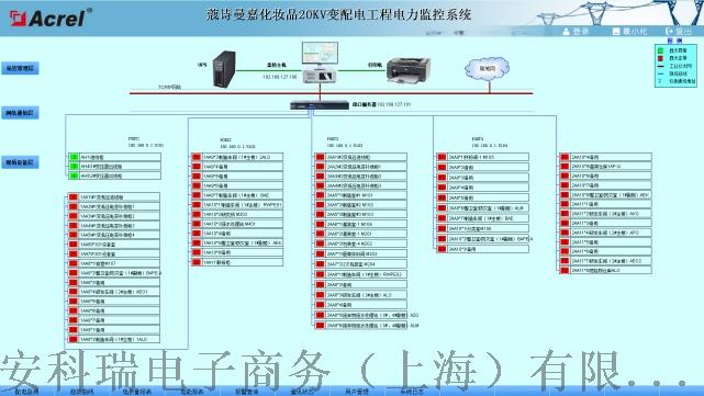蔻诗曼嘉化妆品20KV变配电工程电力监控系统的设计与应用2210.png