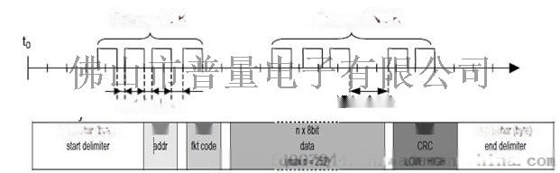 低功耗压力传感器PT500-54058756665