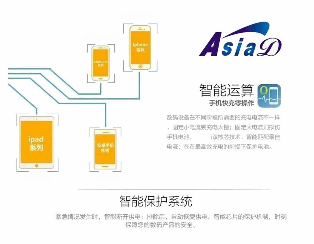 ASIAD亚天**CE认证ASIA218弹头车充 质量保障迷你USB车充26153515