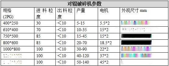 对辊破碎机参数4 (1).jpg