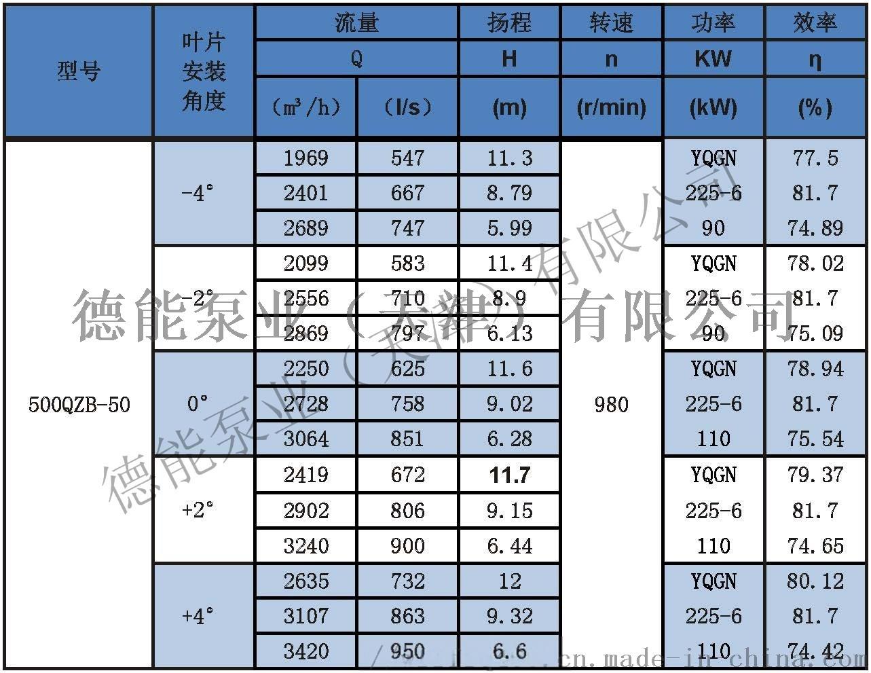潜水轴流泵参数表分_页面_08500QZB-50.jpg