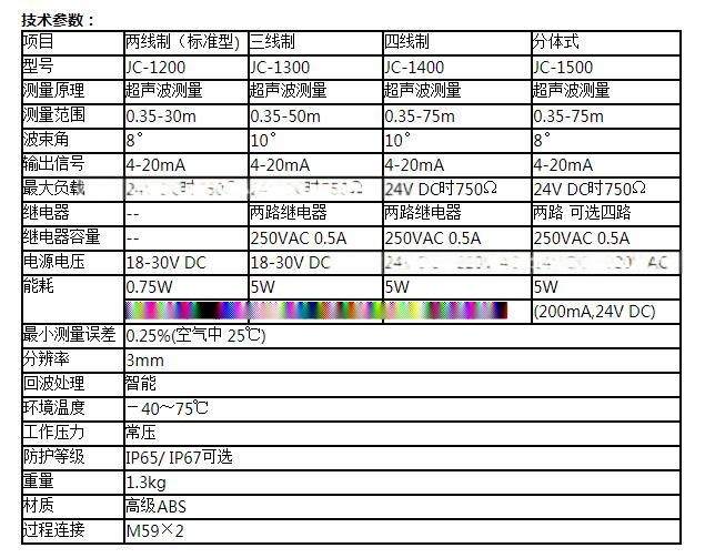 超聲波液位計,技術參數.jpg