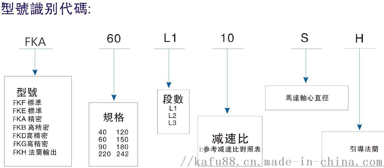 型号识别代码_副本.jpg