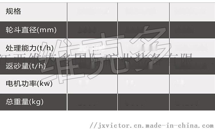 安徽高效洗砂機廠家 輪鬥式洗沙機 螺旋洗砂機多少錢105946715