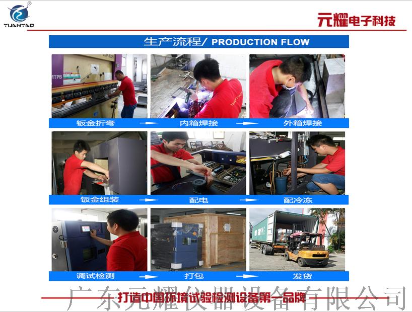 生产流程.png