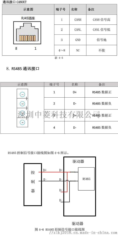 ZLAC706-RC详情页官网的_06.jpg