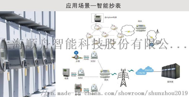 安徽高低电平电路模拟信号数据采集设备102928695