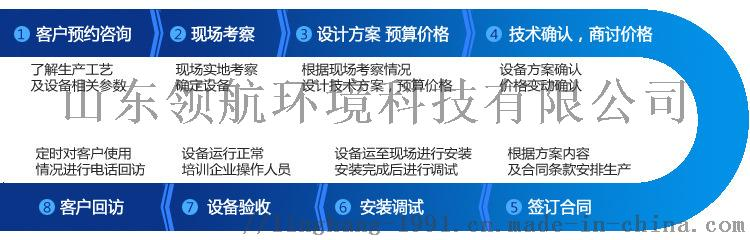 山东领航 一体化废水处理设备厂家61414482