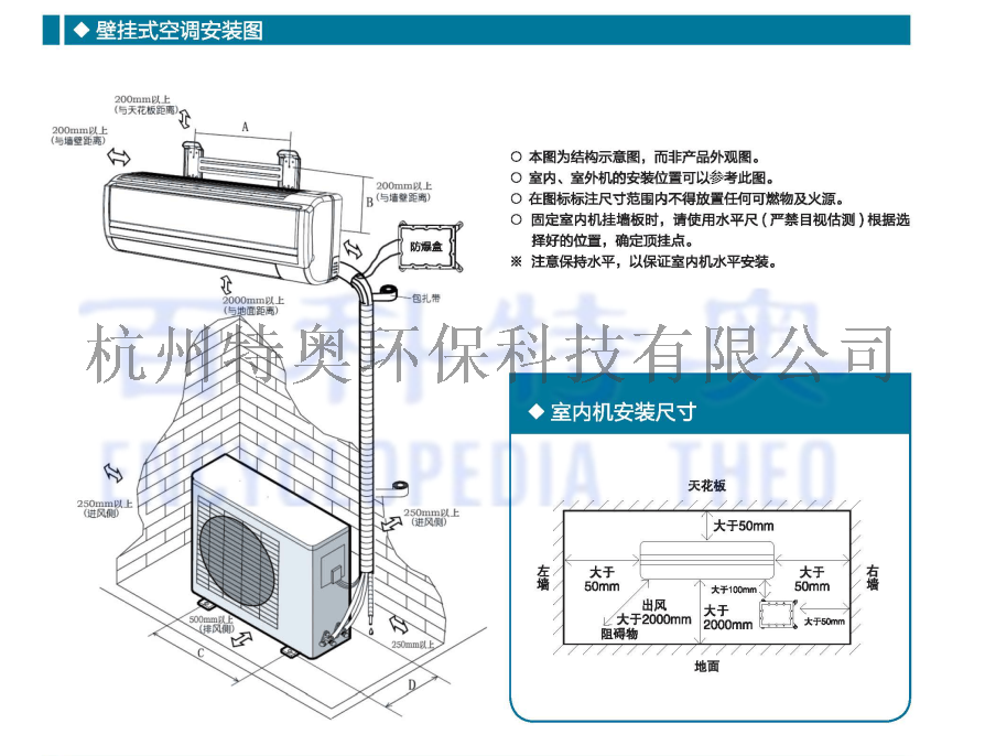 壁挂式防爆空调安装示意图1.png