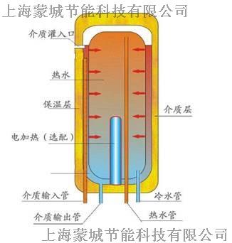 承压太阳能水箱结构.jpg
