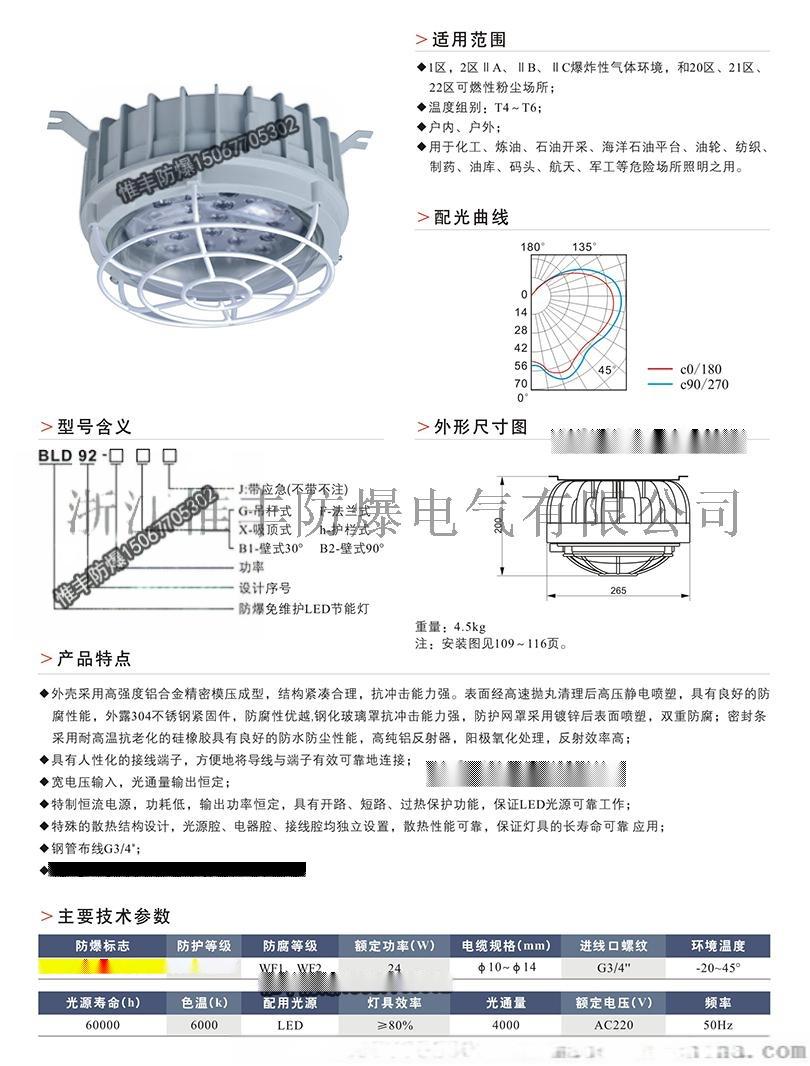 BLD92-參數-0-浮水印