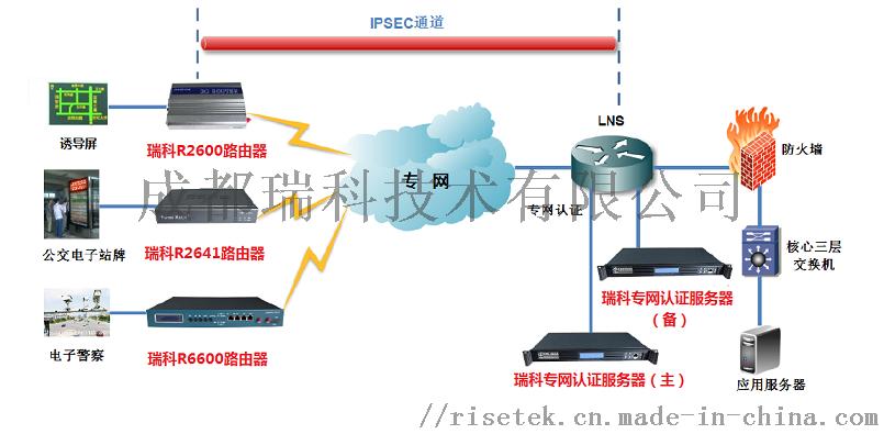 工业数据传输终端 数据传输4G路由器68422432