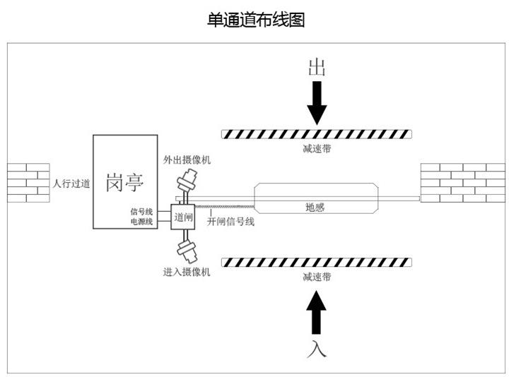 厂家直销车牌识别系统用于停车场临时车月卡车收费管理60260265