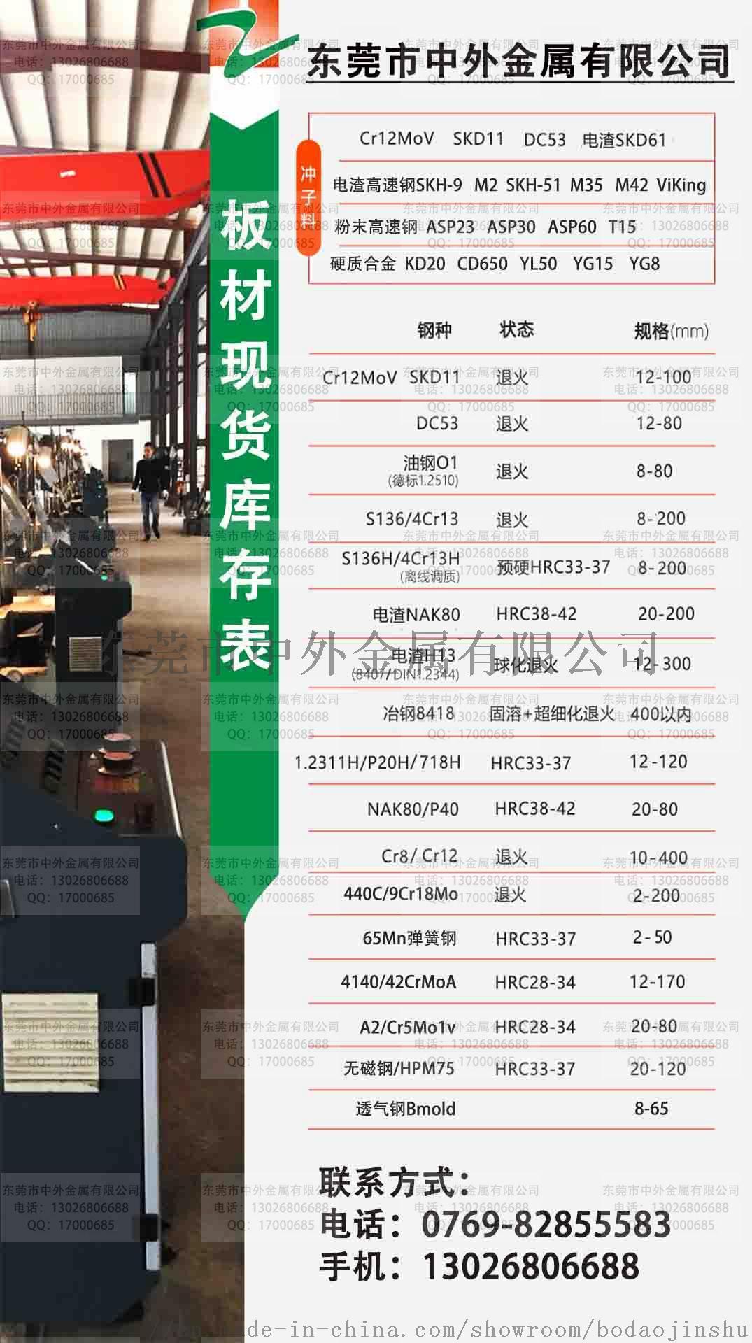 中外品牌SKH9高速钢板SKH-9圆钢棒热处理85067035