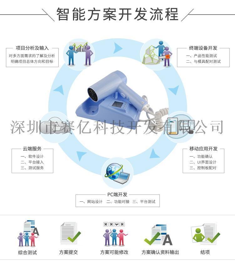 共用吹風機方案開發_04.jpg