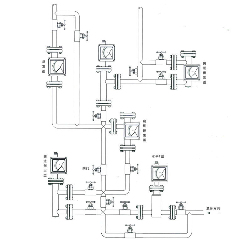 金属管浮子流量计安装图.jpg