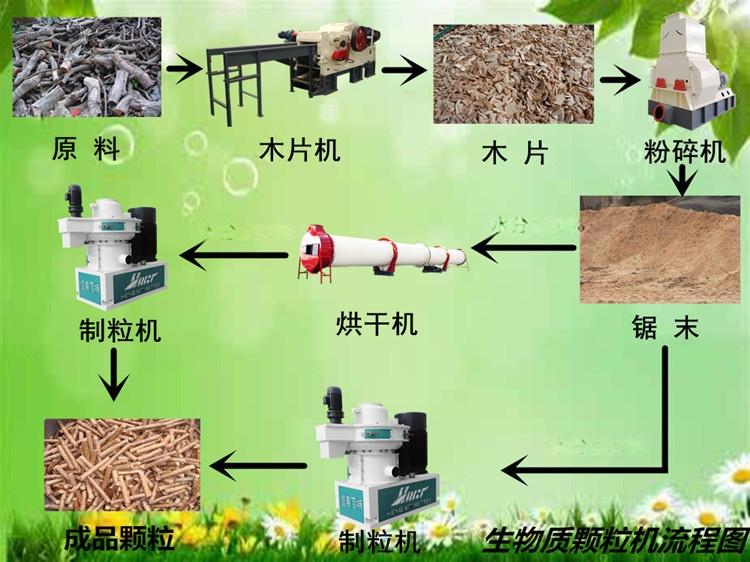生物質顆粒的儲存-稻草燃料顆粒機-飼料制粒機90228152