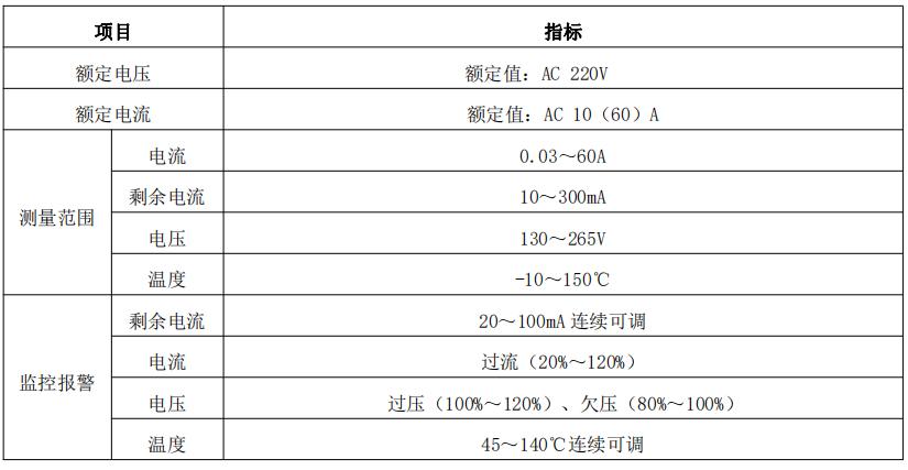 3.技术参数.png