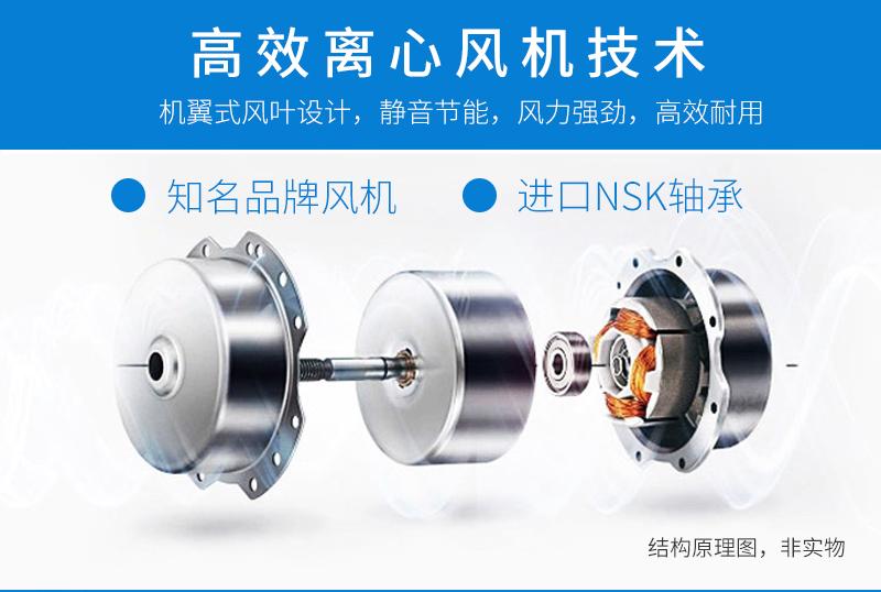 瑞能网咖火锅店商用新风系统 新风换气机 全热交换器106322242