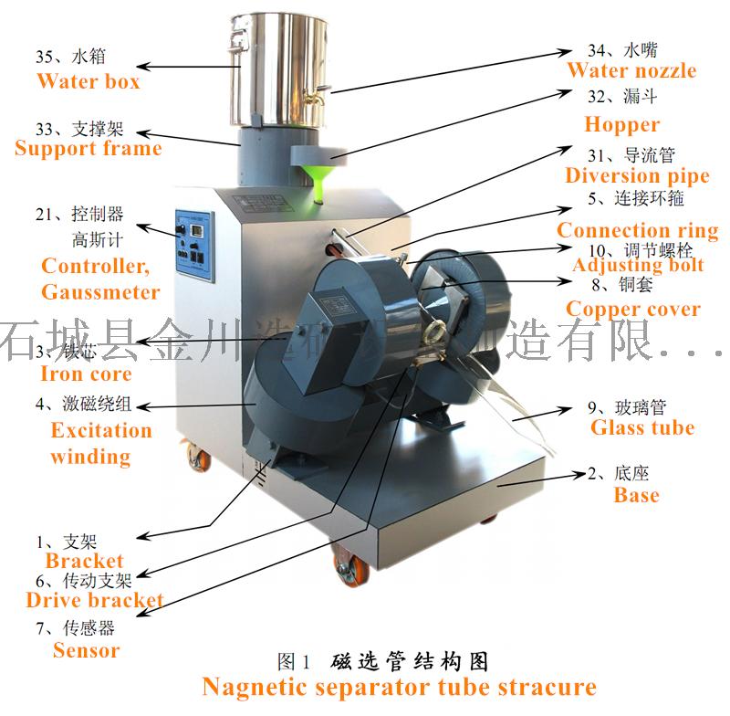 磁选管 实验室用小型磁选管设备戴维斯分析管99630225