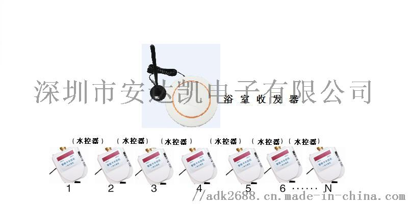 水控機插圖01.JPG