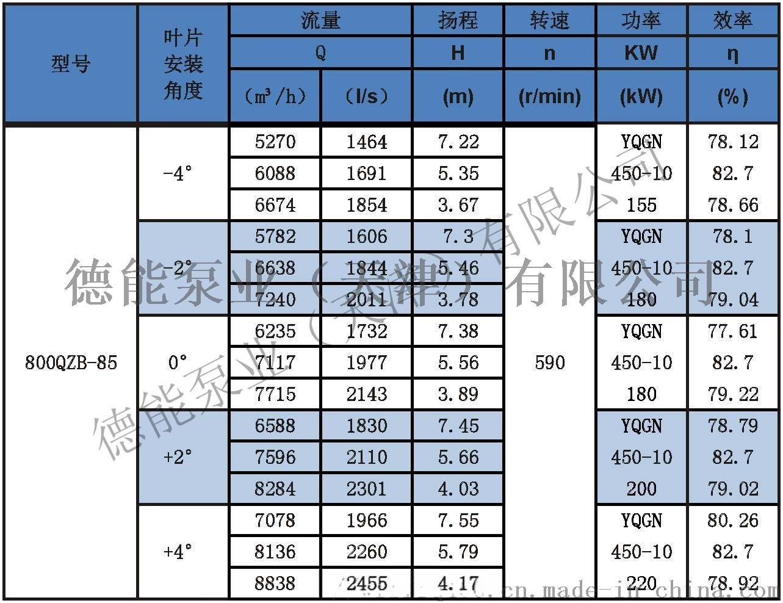 潜水轴流泵参数表分_页面_31800QZB-85.jpg