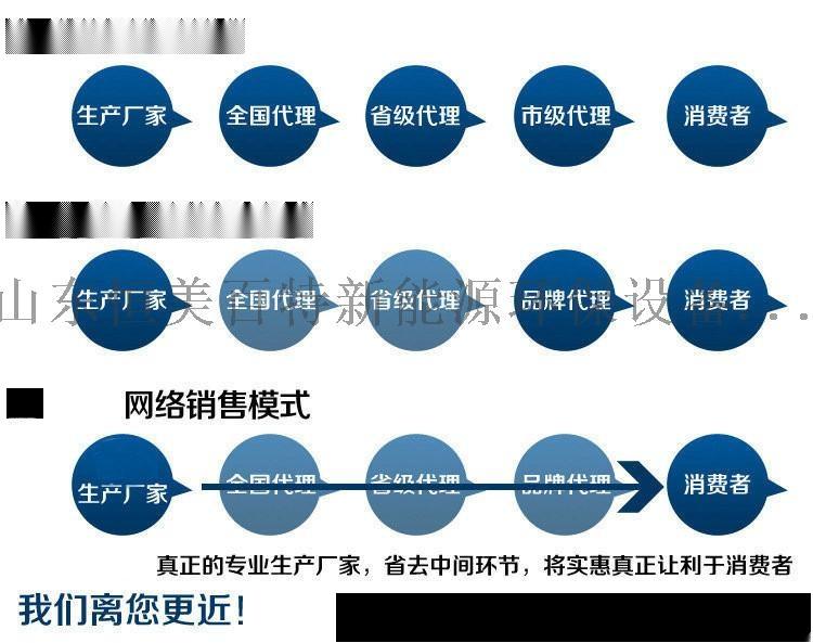 江西新型木屑顆粒機 132KW生物質顆粒機廠家76841912