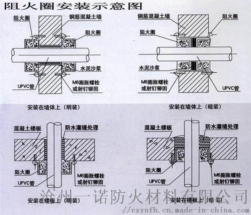 阻火圈圖紙.jpg