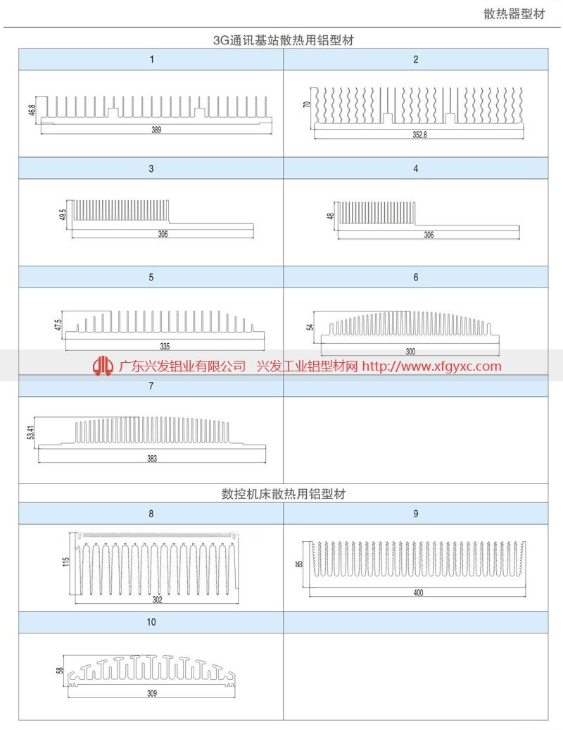 廣州鋁型材散熱器規格定製廠家822648035