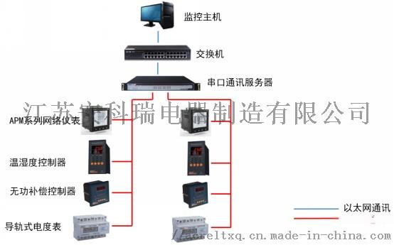2-63次谐波测量仪表 多功能网络电力仪表132472885