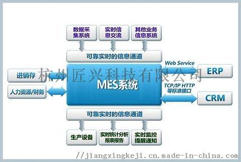 MES系统软件设备工装管理.jpg