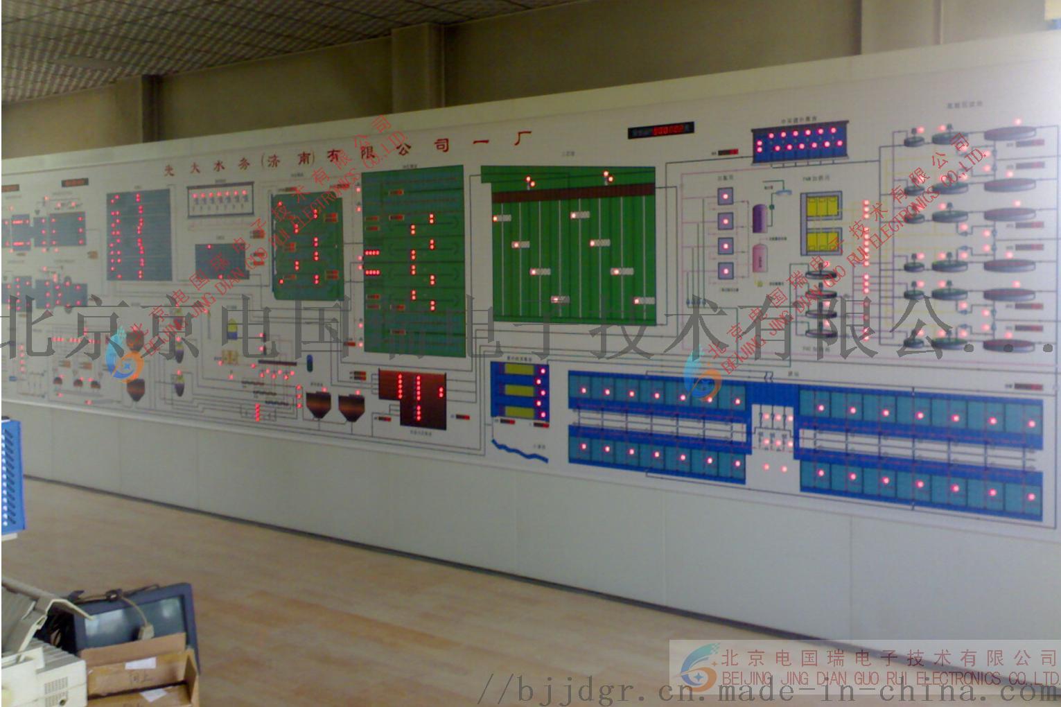 辽宁模拟屏 沈阳模拟屏 厂家直销 马赛克模拟屏758558102