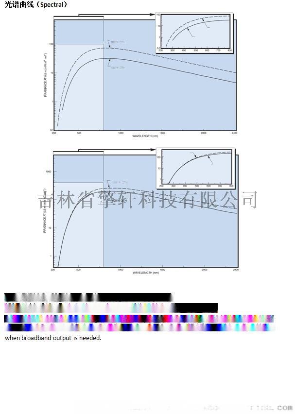 多功能科研卤钨灯光源3.jpg