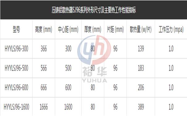 压铸铝sj96.png