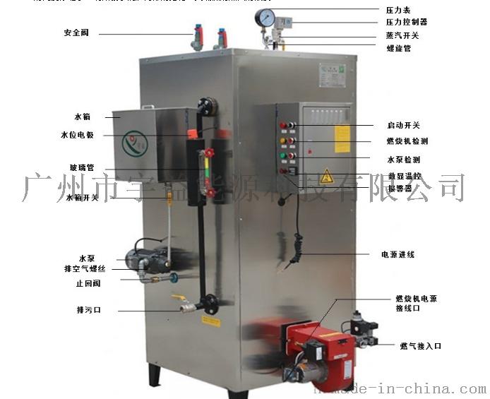 宇益牌0.2噸燃氣蒸汽發生器 全自動 化工 橡膠廠加工生產蒸汽設備35604342