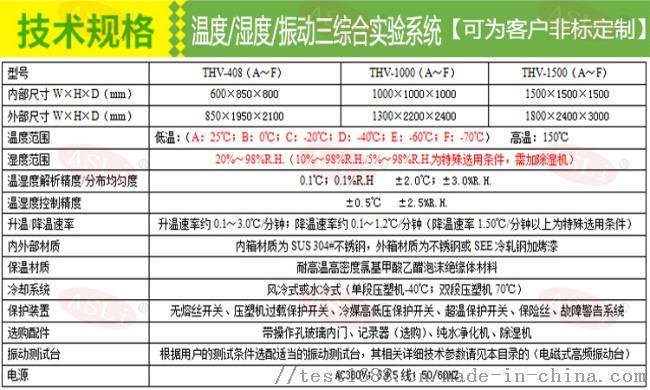 非标定做三综合复合环境试验箱 温湿度三综合试验台146425985