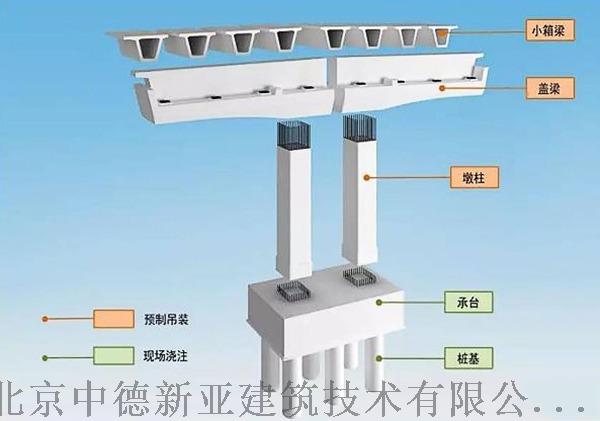 CGM-100A高強無收縮灌漿料003.jpg