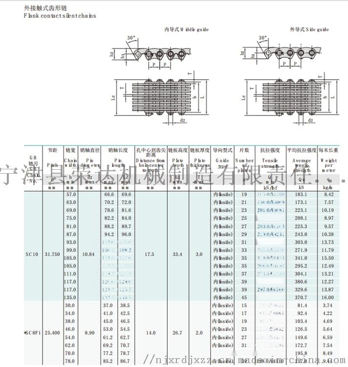 齿形链条数据选型3.png
