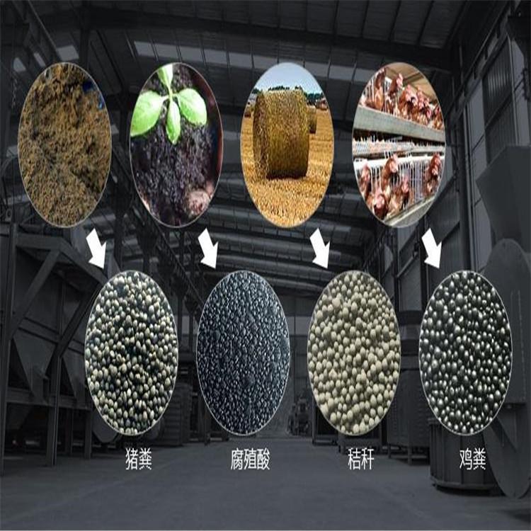 雞糞有機肥生產線怎麼做成有機肥供農民使用?827348062