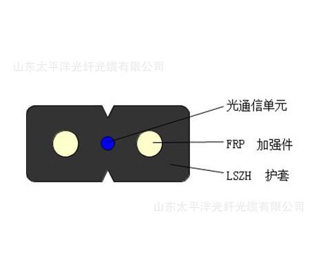 GJXFH(F2)-1B6a2