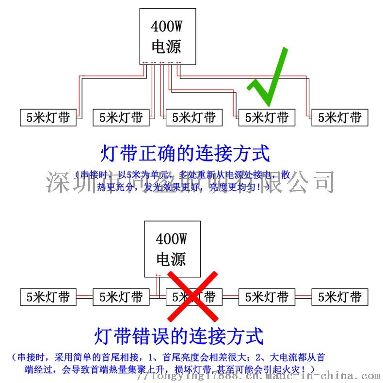 软灯带接线方式2.jpg