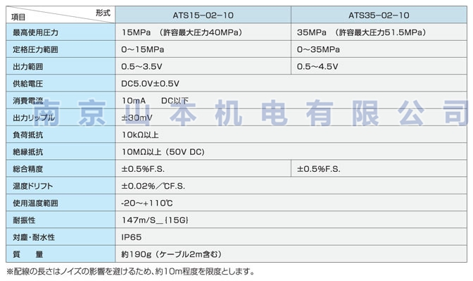 DPM35-A200-10  3.jpg