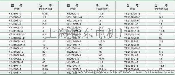 電磁制動電機YEJ2-132S-4  5.5KW832436375